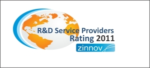 Mindfire wins Zinnov GSPR Ratings!